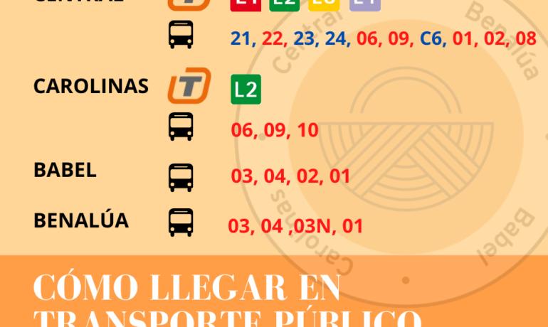 Cómo llegar a los Mercados de Alicante en transporte público.